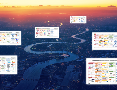 Six New Country Marketing Technology Landscapes contain 68% undiscovered tools!